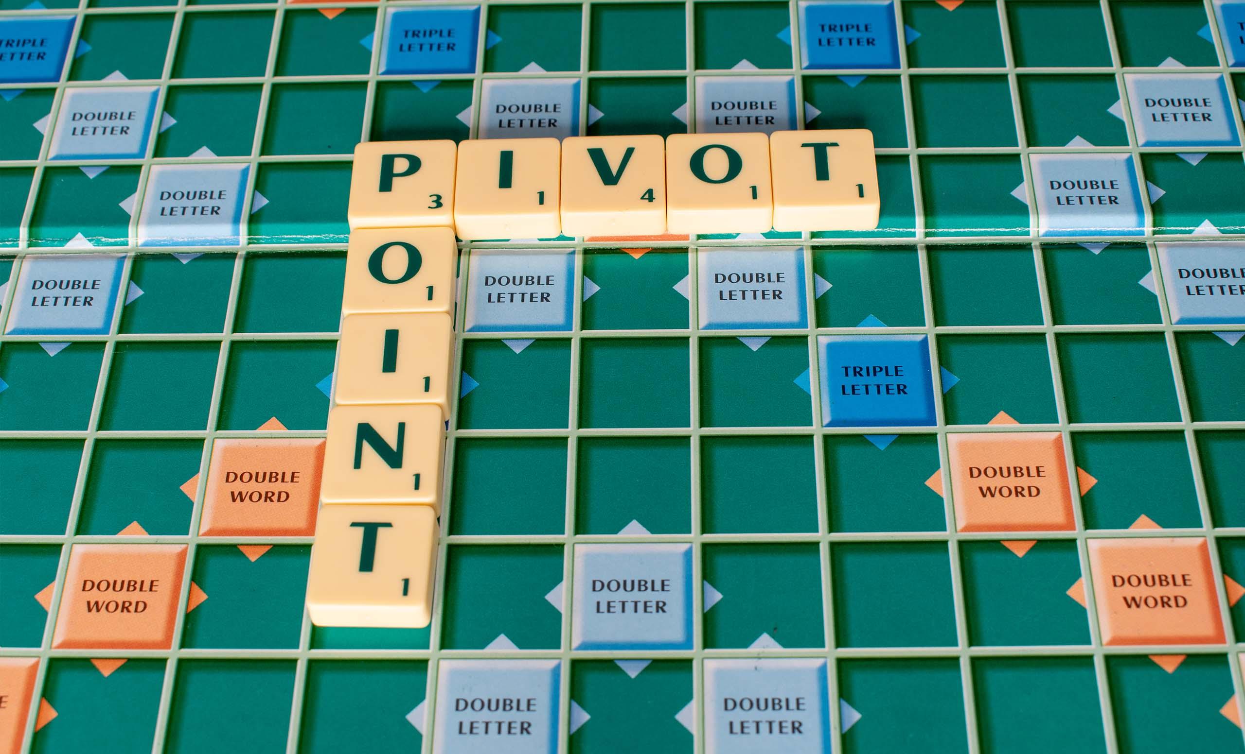 Pivot Points sofort profitabel im Trading nutzen